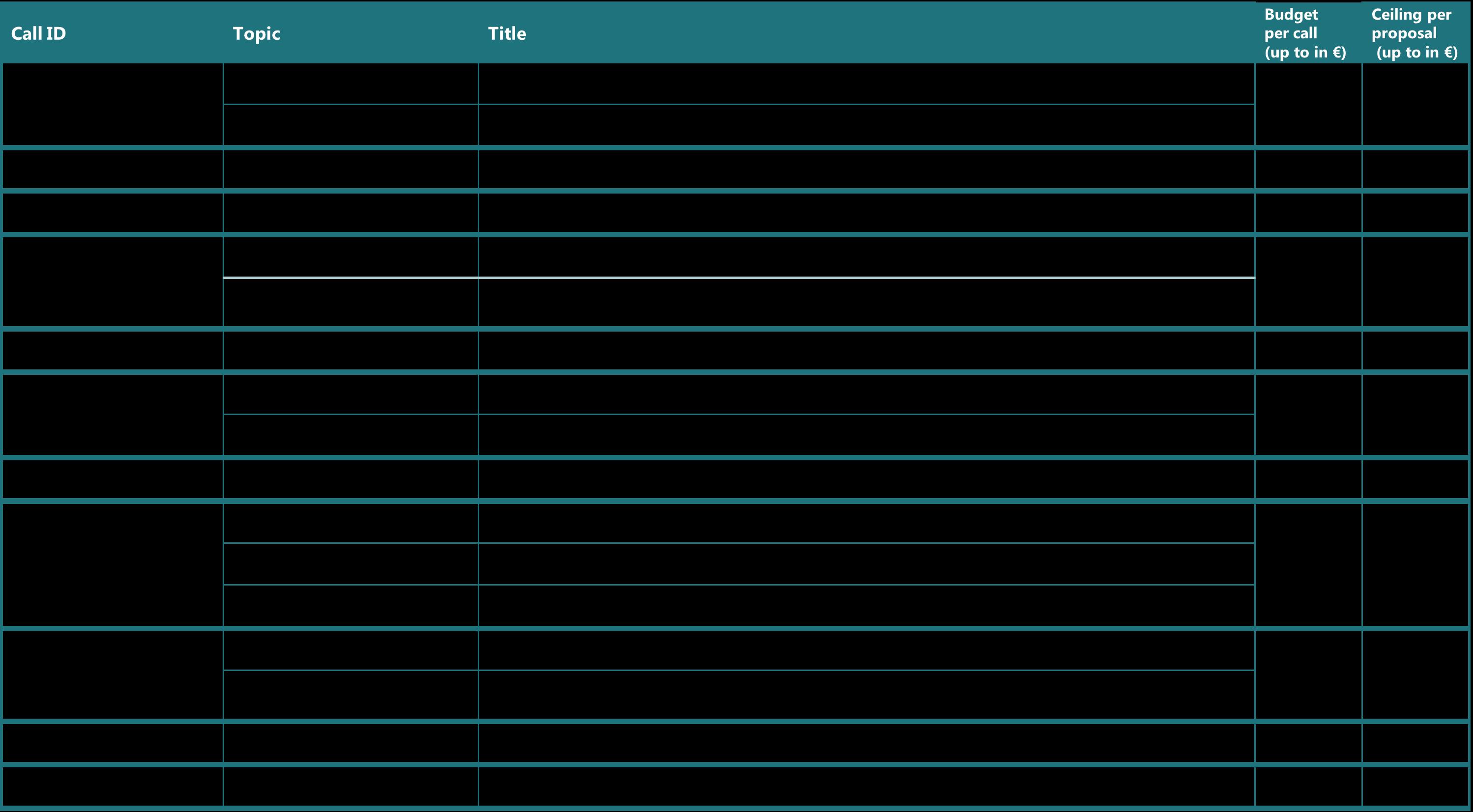 EDF 2021 Table 1-1
